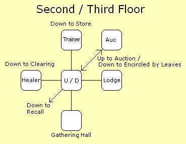 Map of the second and third floors of the guild